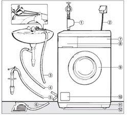 Установка стиральной машины. Новосибирские сантехники.