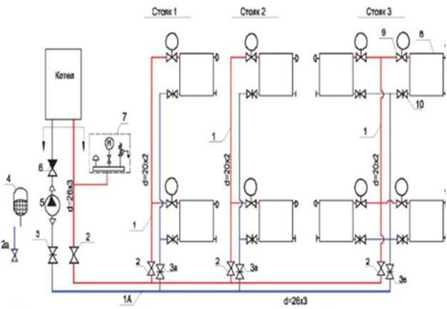 Схема двухконтурной системы отопления Новосибирск. Услуги сантехнические.
